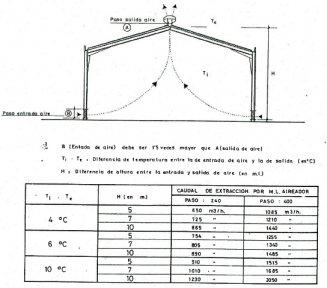 02-como-solucionar-problemas-de-condensacion